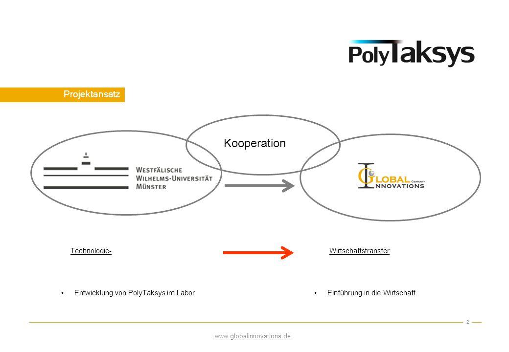 Was ist Polytaksys.3 Abb. 3: Verschiedene Zeitzustände der freiwerdenden Deckschicht Abb.
