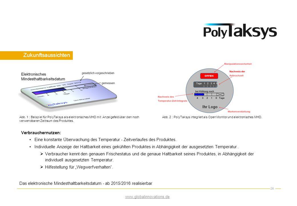 Zukunftsaussichten 26 Abb. 2 : PolyTaksys integriert als Open Monitor und elektronisches MHD.Abb. 1 : Beispiel für PolyTaksys als elektronisches MHD m