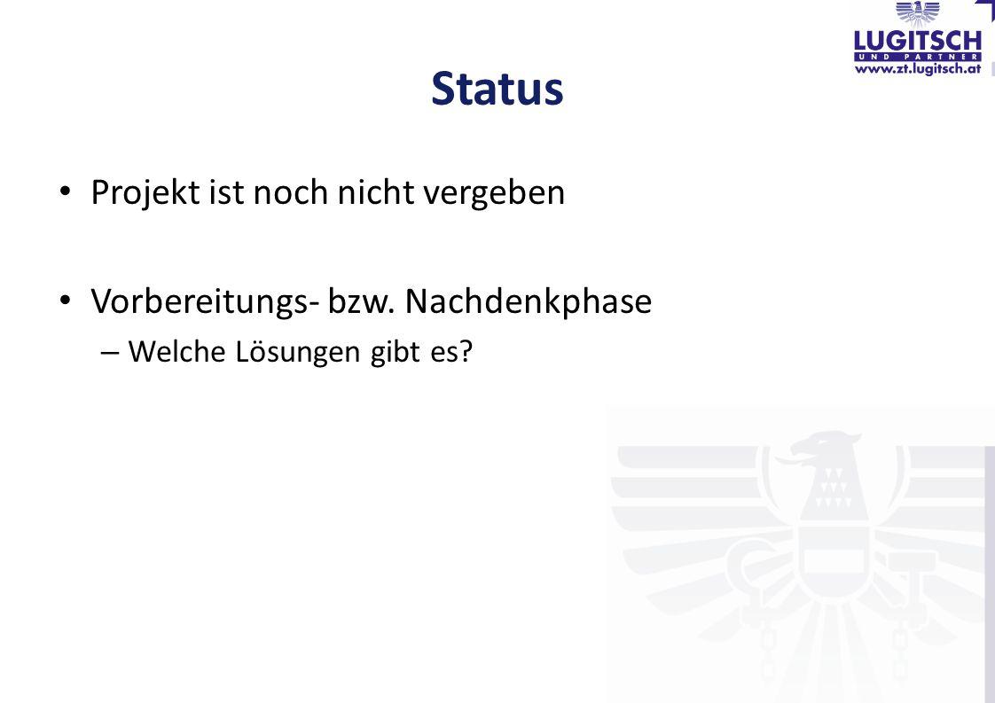 Status Projekt ist noch nicht vergeben Vorbereitungs- bzw. Nachdenkphase – Welche Lösungen gibt es?