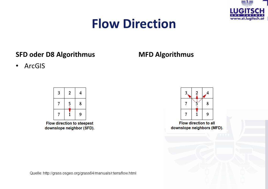 Flow Direction SFD oder D8 Algorithmus ArcGIS MFD Algorithmus Quelle: http://grass.osgeo.org/grass64/manuals/r.terraflow.html