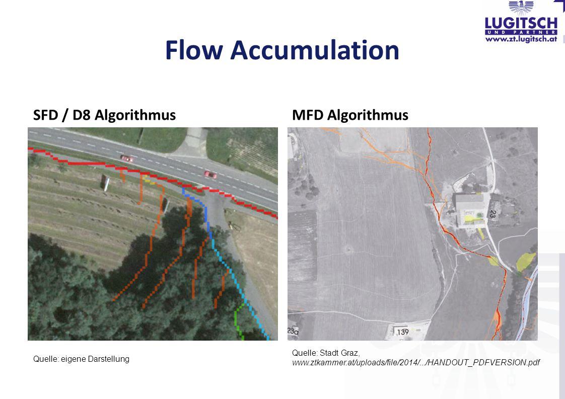 Flow Accumulation SFD / D8 AlgorithmusMFD Algorithmus Quelle: Stadt Graz, www.ztkammer.at/uploads/file/2014/.../HANDOUT_PDFVERSION.pdf Quelle: eigene