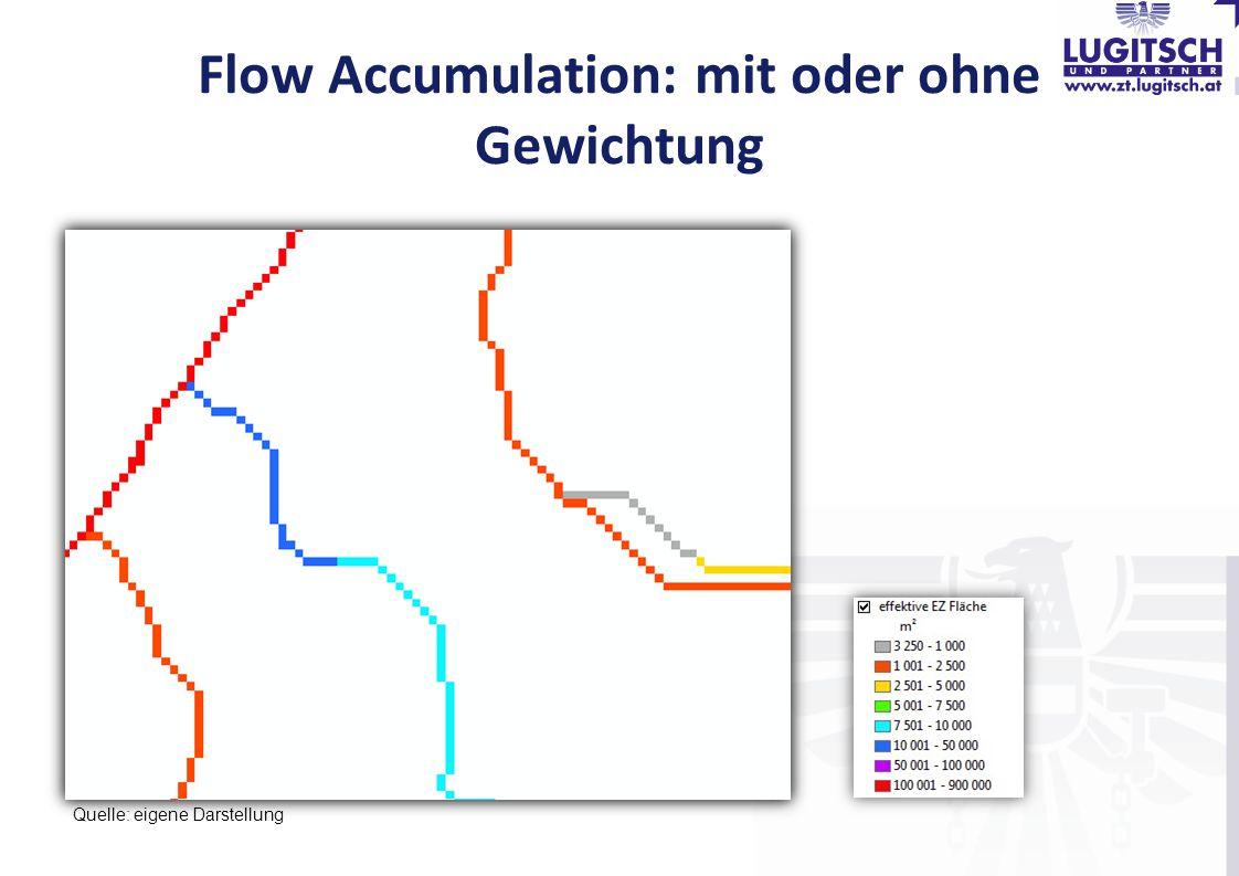 Flow Accumulation: mit oder ohne Gewichtung Quelle: eigene Darstellung