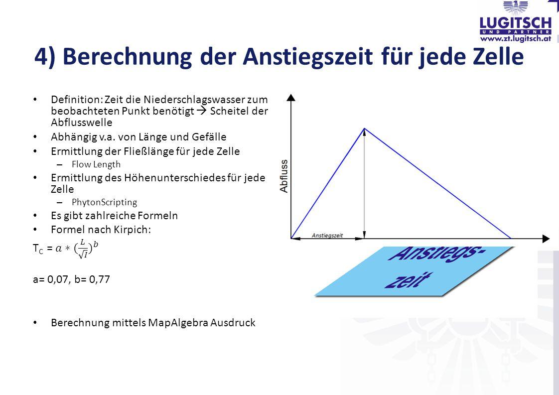 4) Berechnung der Anstiegszeit für jede Zelle