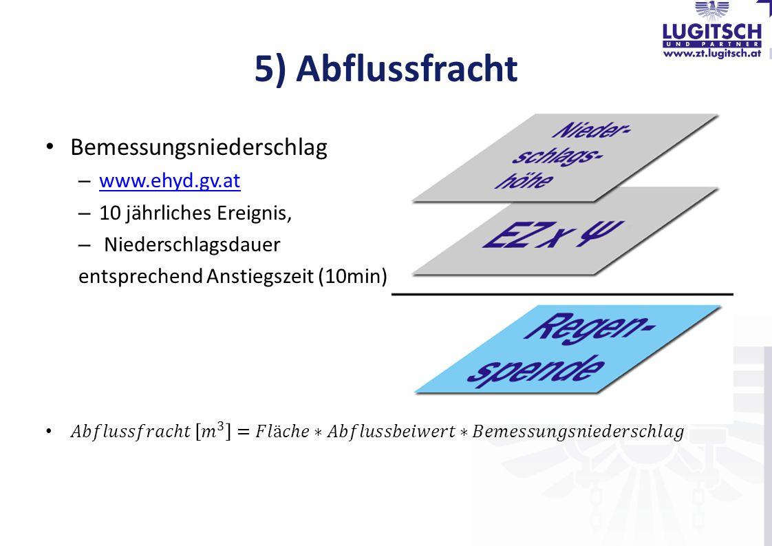 5) Abflussfracht