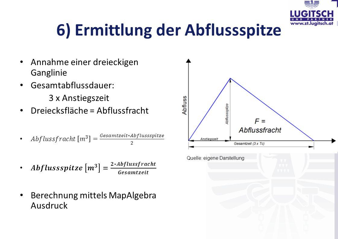 6) Ermittlung der Abflussspitze Quelle: eigene Darstellung
