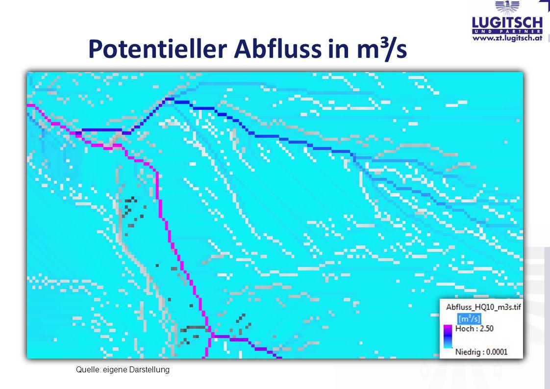 Potentieller Abfluss in m³/s Quelle: eigene Darstellung