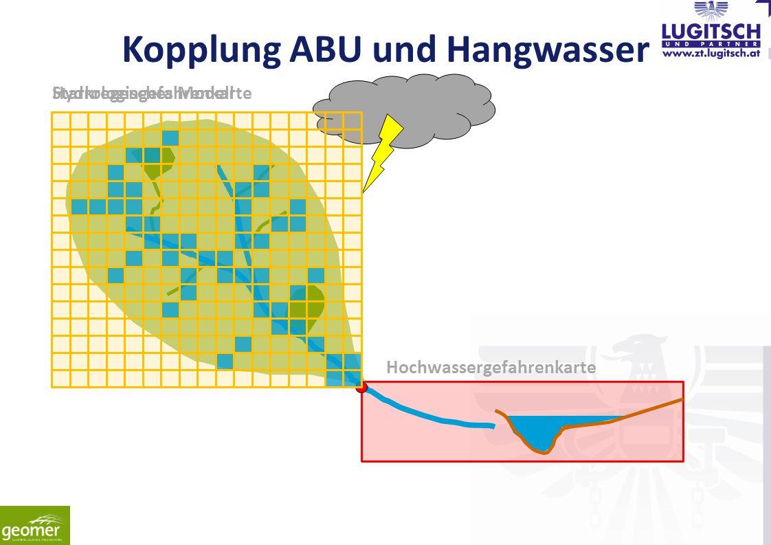 Kopplung ABU und Hangwasser Hochwassergefahrenkarte Hydrologisches ModellStarkregengefahrenkarte