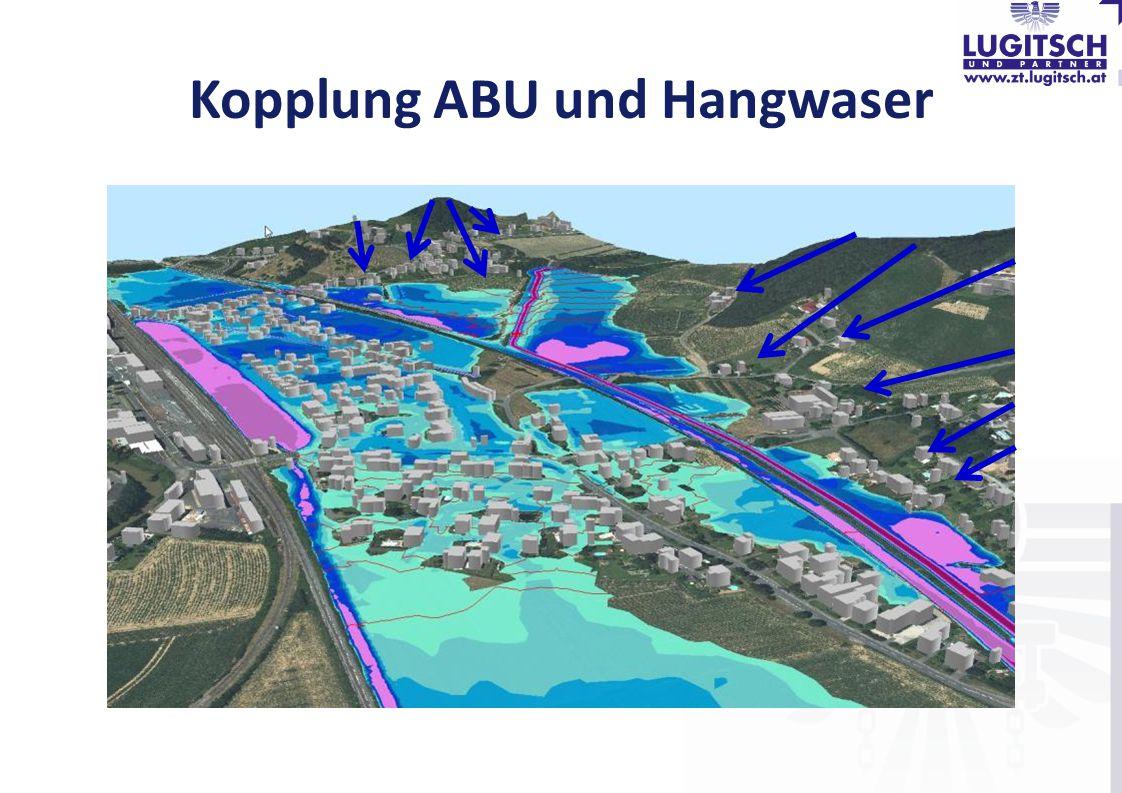 Kopplung ABU und Hangwaser