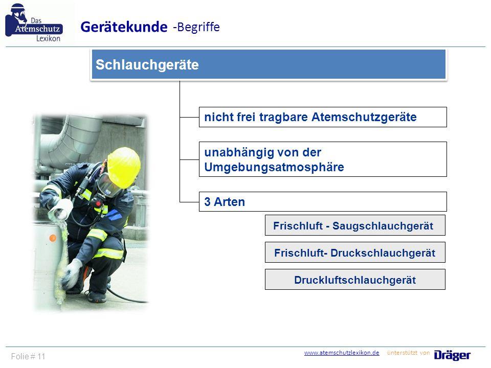 www.atemschutzlexikon.dewww.atemschutzlexikon.de ünterstützt von Folie # 11 nicht frei tragbare Atemschutzgeräte unabhängig von der Umgebungsatmosphär