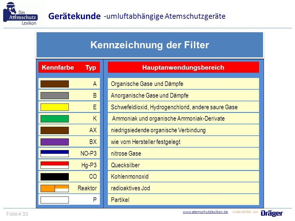 www.atemschutzlexikon.dewww.atemschutzlexikon.de ünterstützt von Folie # 33 Kennzeichnung der Filter Hauptanwendungsbereich Gerätekunde -umluftabhängi