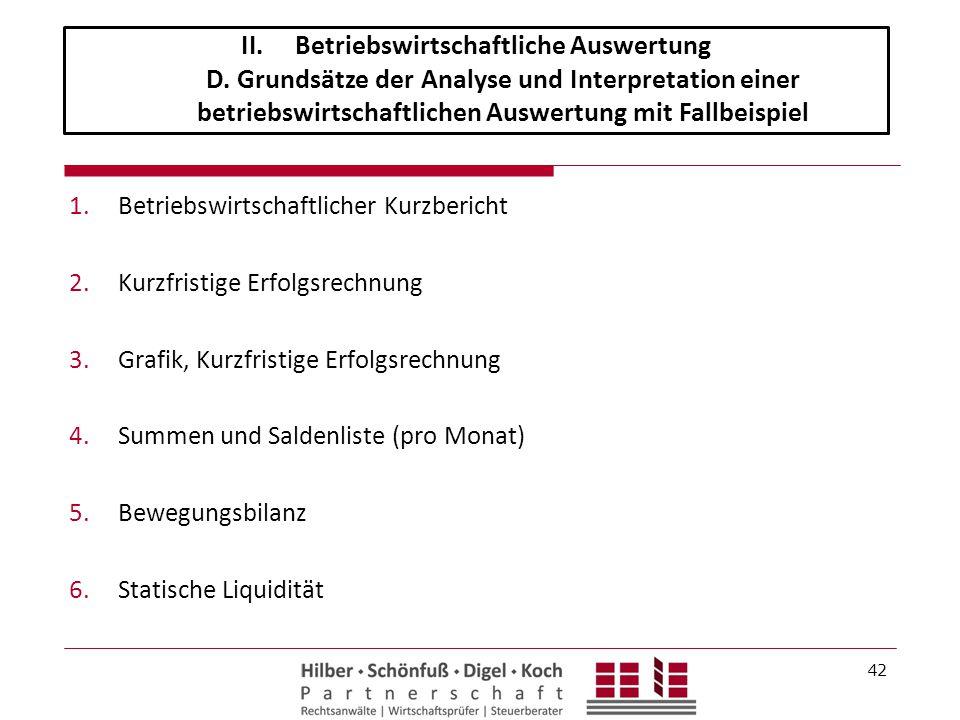 1.Betriebswirtschaftlicher Kurzbericht 2.Kurzfristige Erfolgsrechnung 3.Grafik, Kurzfristige Erfolgsrechnung 4.Summen und Saldenliste (pro Monat) 5.Be