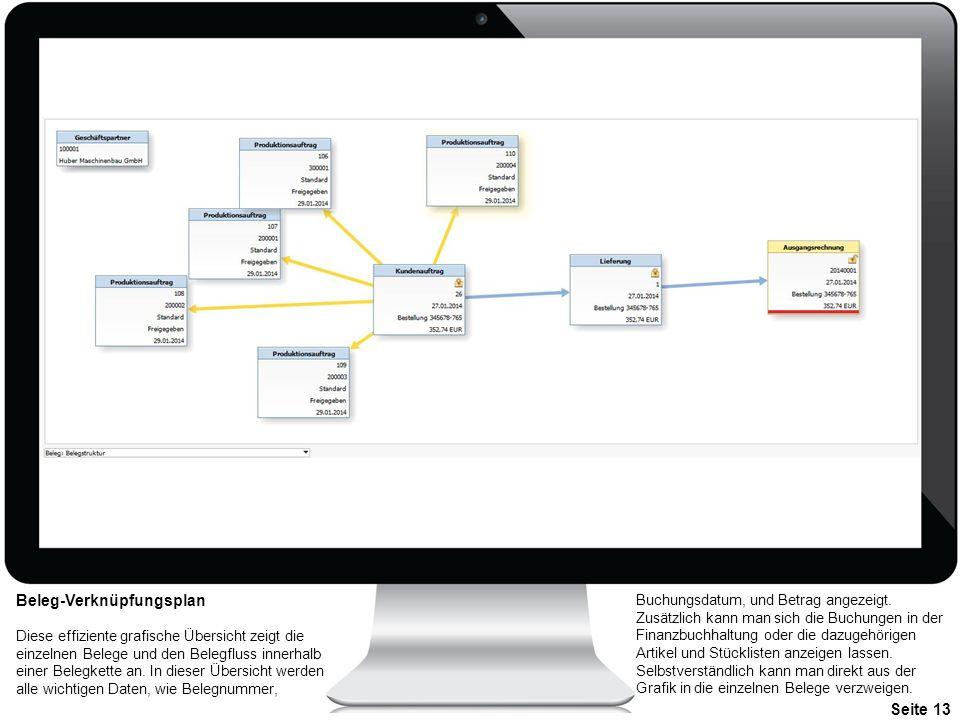 Seite 13 Beleg-Verknüpfungsplan Diese effiziente grafische Übersicht zeigt die einzelnen Belege und den Belegfluss innerhalb einer Belegkette an. In d
