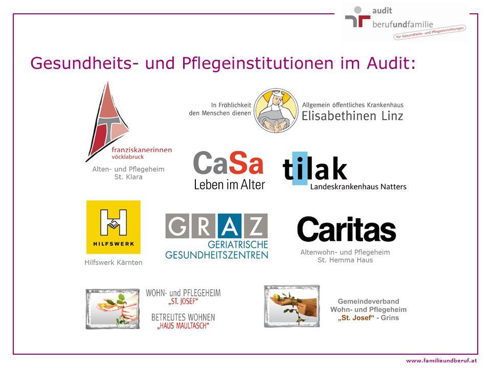 Gesundheits- und Pflegeinstitutionen im Audit: www.familieundberuf.at