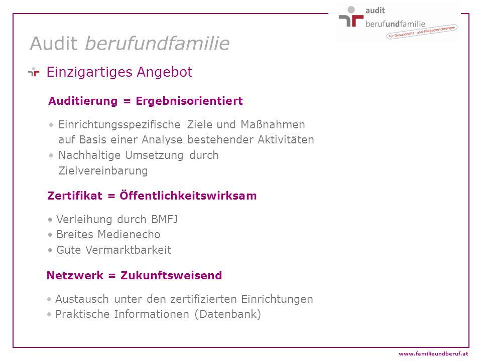 www.familieundberuf.at Audit berufundfamilie Einzigartiges Angebot Auditierung = Ergebnisorientiert Einrichtungsspezifische Ziele und Maßnahmen auf Ba