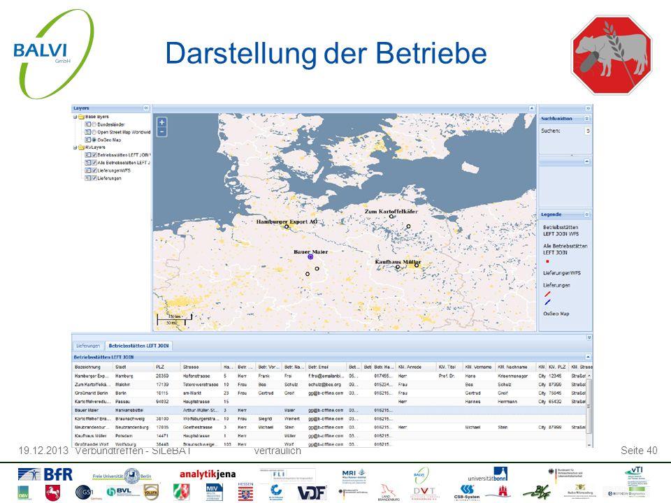 19.12.2013 Verbundtreffen - SiLeBATvertraulichSeite 40 Darstellung der Betriebe