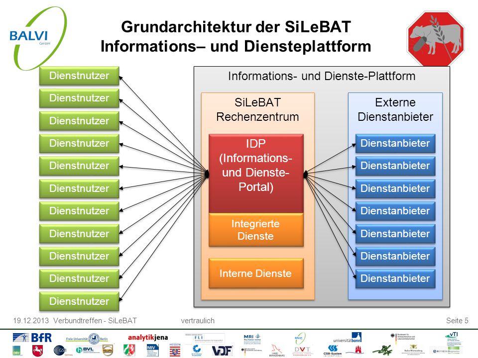 19.12.2013 Verbundtreffen - SiLeBATvertraulichSeite 5 Grundarchitektur der SiLeBAT Informations– und Diensteplattform Informations- und Dienste-Plattform SiLeBAT Rechenzentrum SiLeBAT Rechenzentrum Externe Dienstanbieter Externe Dienstanbieter Dienstnutzer Dienstanbieter IDP (Informations- und Dienste- Portal) IDP (Informations- und Dienste- Portal) Integrierte Dienste Interne Dienste Dienstnutzer