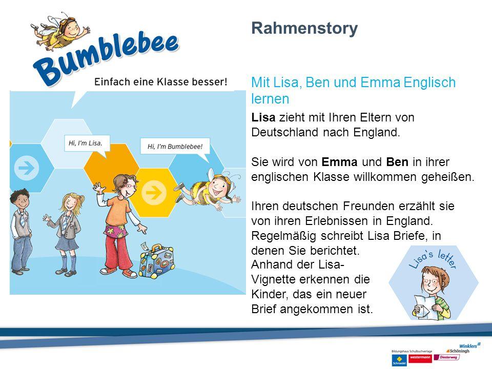 Anhand der Lisa- Vignette erkennen die Kinder, das ein neuer Brief angekommen ist. Rahmenstory Mit Lisa, Ben und Emma Englisch lernen Lisa zieht mit I
