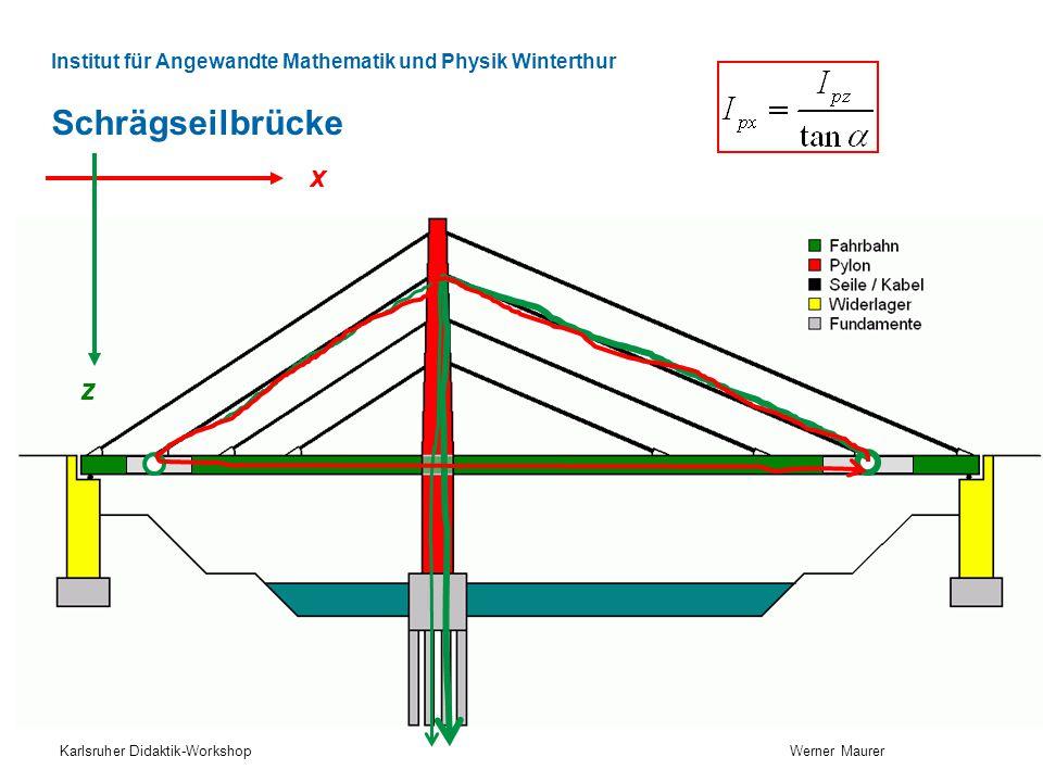 Institut für Angewandte Mathematik und Physik Winterthur Schrägseilbrücke Karlsruher Didaktik-Workshop Werner Maurer x z