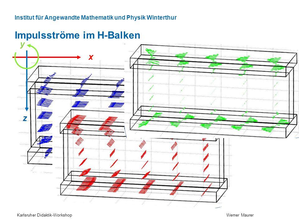Institut für Angewandte Mathematik und Physik Winterthur Impulsströme im H-Balken Karlsruher Didaktik-Workshop Werner Maurer x z y