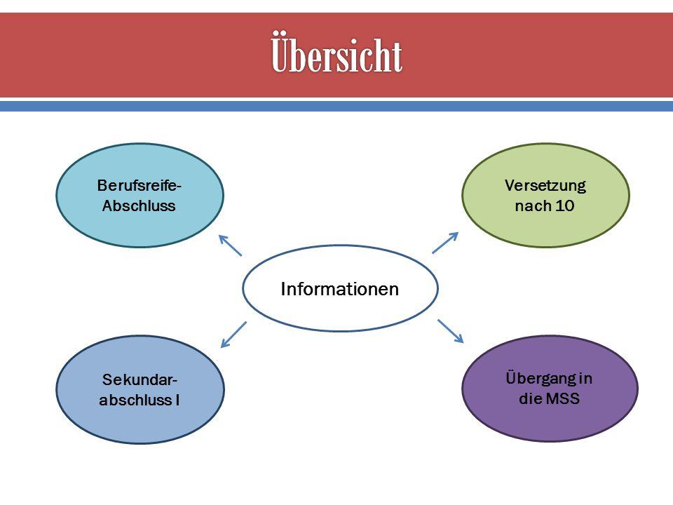Informationen Berufsreife- Abschluss Sekundar- abschluss I Übergang in die MSS Versetzung nach 10