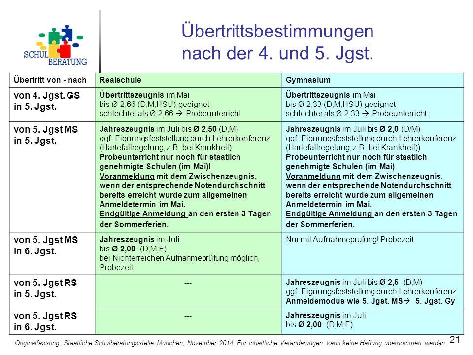 22 Abschlüsse der Haupt-/Mittelschule* * Quelle: Schulräteinfo, Heft 112, Ausgabe 2011/III Originalfassung: Staatliche Schulberatungsstelle München, November 2014.