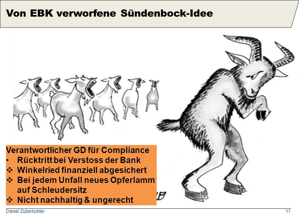 Daniel Zuberbühler11 Verantwortlicher GD für Compliance Rücktritt bei Verstoss der Bank  Winkelried finanziell abgesichert  Bei jedem Unfall neues O