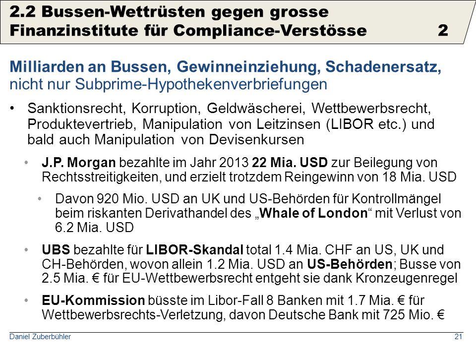 Daniel Zuberbühler21 Milliarden an Bussen, Gewinneinziehung, Schadenersatz, nicht nur Subprime-Hypothekenverbriefungen Sanktionsrecht, Korruption, Gel