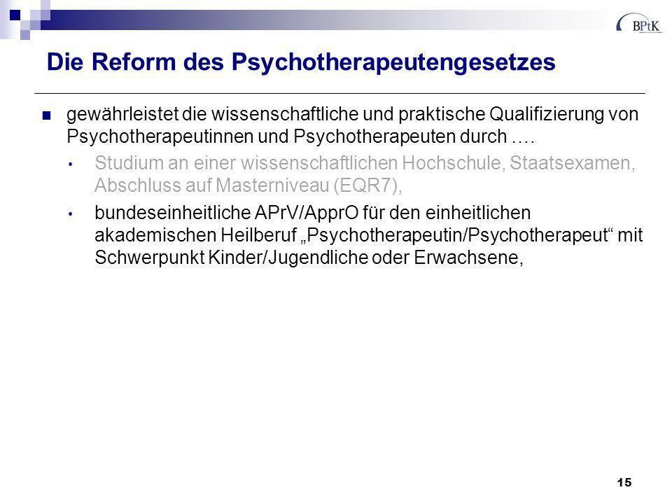 Die Reform des Psychotherapeutengesetzes gewährleistet die wissenschaftliche und praktische Qualifizierung von Psychotherapeutinnen und Psychotherapeu
