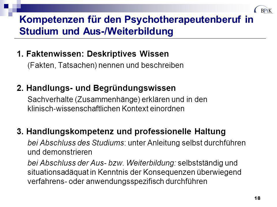 Kompetenzen für den Psychotherapeutenberuf in Studium und Aus-/Weiterbildung 1. Faktenwissen: Deskriptives Wissen (Fakten, Tatsachen) nennen und besch
