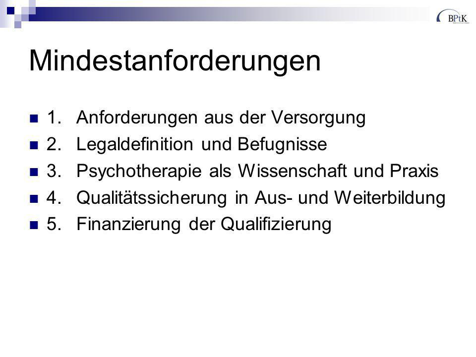 Mindestanforderungen 1. Anforderungen aus der Versorgung 2. Legaldefinition und Befugnisse 3. Psychotherapie als Wissenschaft und Praxis 4.Qualitätssi