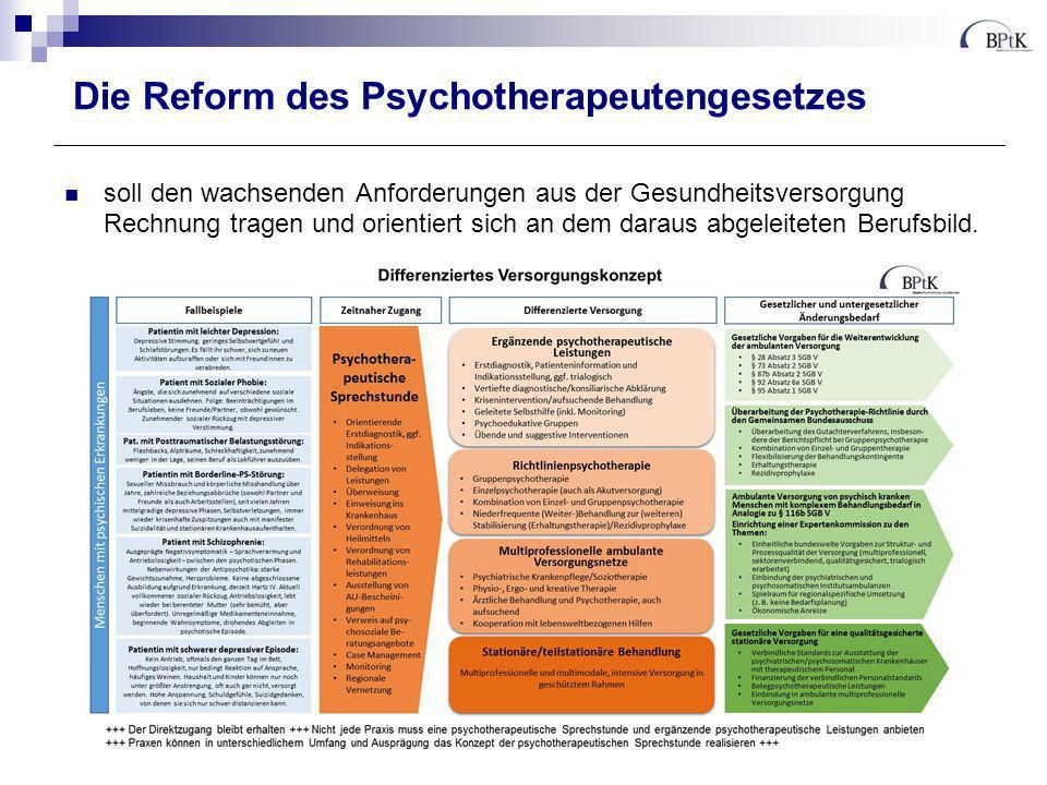Die Reform des Psychotherapeutengesetzes gewährleistet die wissenschaftliche und praktische Qualifizierung von Psychotherapeutinnen und Psychotherapeuten durch ….