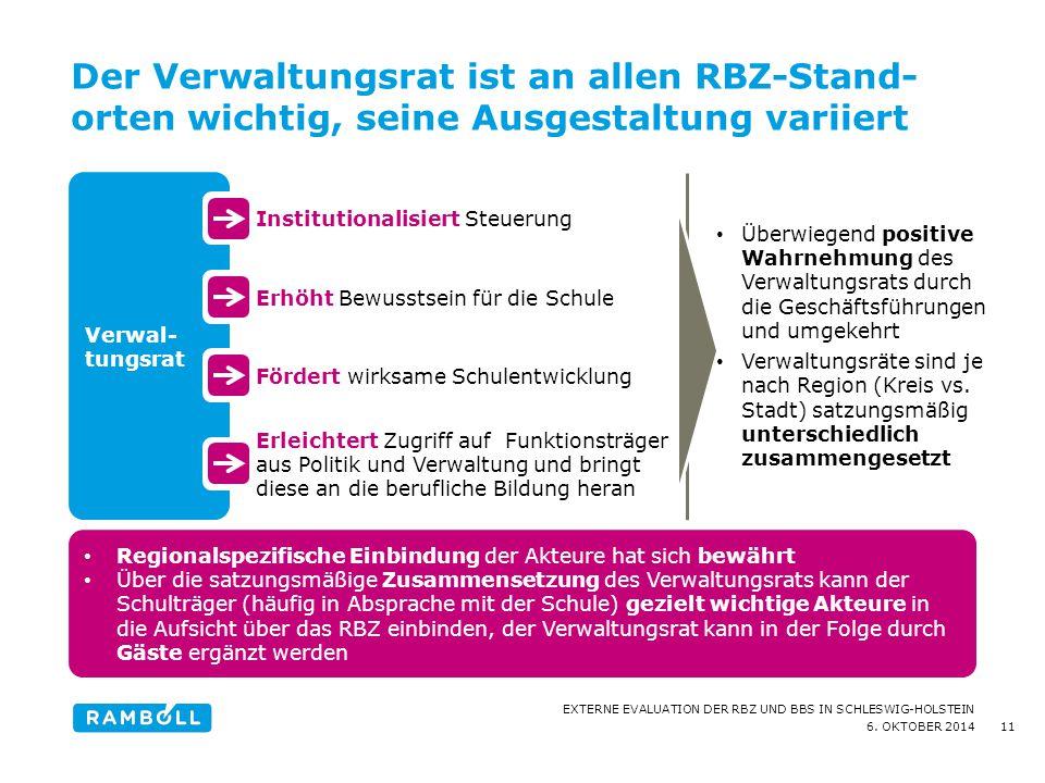 6. OKTOBER 2014 EXTERNE EVALUATION DER RBZ UND BBS IN SCHLESWIG-HOLSTEIN Der Verwaltungsrat ist an allen RBZ-Stand- orten wichtig, seine Ausgestaltung