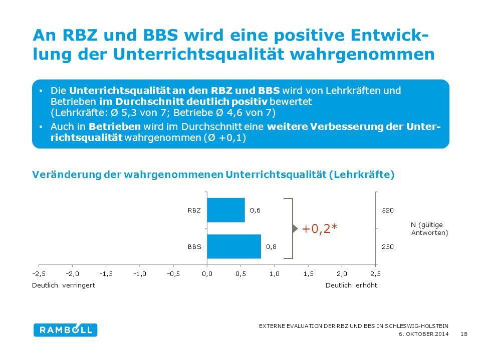 6. OKTOBER 2014 EXTERNE EVALUATION DER RBZ UND BBS IN SCHLESWIG-HOLSTEIN An RBZ und BBS wird eine positive Entwick- lung der Unterrichtsqualität wahrg