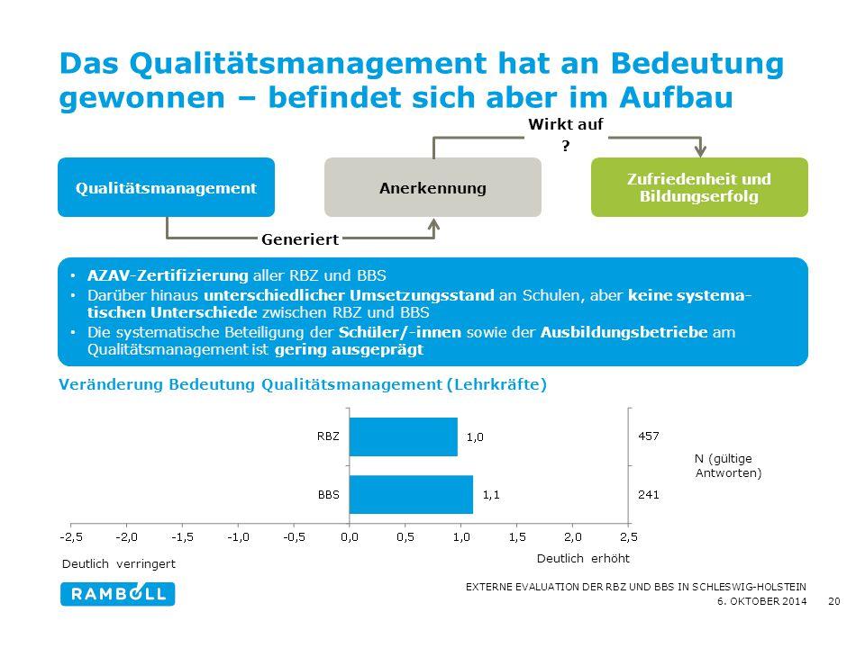 6. OKTOBER 2014 EXTERNE EVALUATION DER RBZ UND BBS IN SCHLESWIG-HOLSTEIN Das Qualitätsmanagement hat an Bedeutung gewonnen – befindet sich aber im Auf