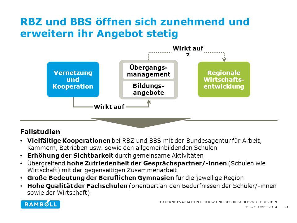 6. OKTOBER 2014 EXTERNE EVALUATION DER RBZ UND BBS IN SCHLESWIG-HOLSTEIN RBZ und BBS öffnen sich zunehmend und erweitern ihr Angebot stetig 21 Fallstu