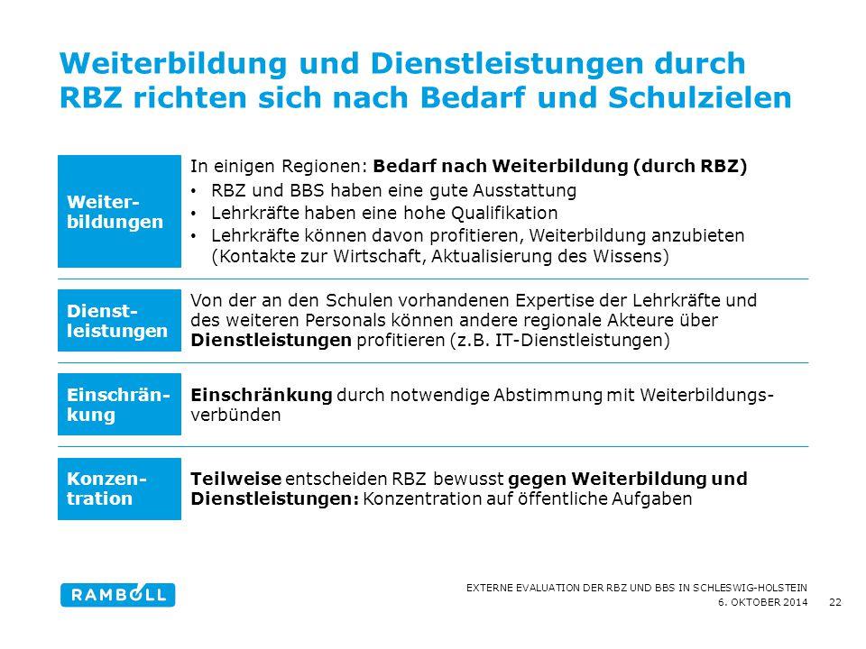6. OKTOBER 2014 EXTERNE EVALUATION DER RBZ UND BBS IN SCHLESWIG-HOLSTEIN Weiterbildung und Dienstleistungen durch RBZ richten sich nach Bedarf und Sch