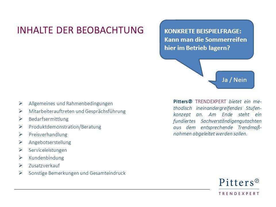  Allgemeines und Rahmenbedingungen  Mitarbeiterauftreten und Gesprächsführung  Bedarfsermittlung  Produktdemonstration/Beratung  Preisverhandlung
