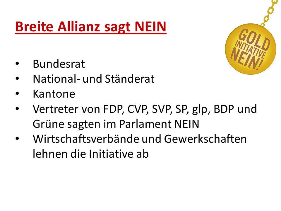 Breite Allianz sagt NEIN Bundesrat National- und Ständerat Kantone Vertreter von FDP, CVP, SVP, SP, glp, BDP und Grüne sagten im Parlament NEIN Wirtschaftsverbände und Gewerkschaften lehnen die Initiative ab