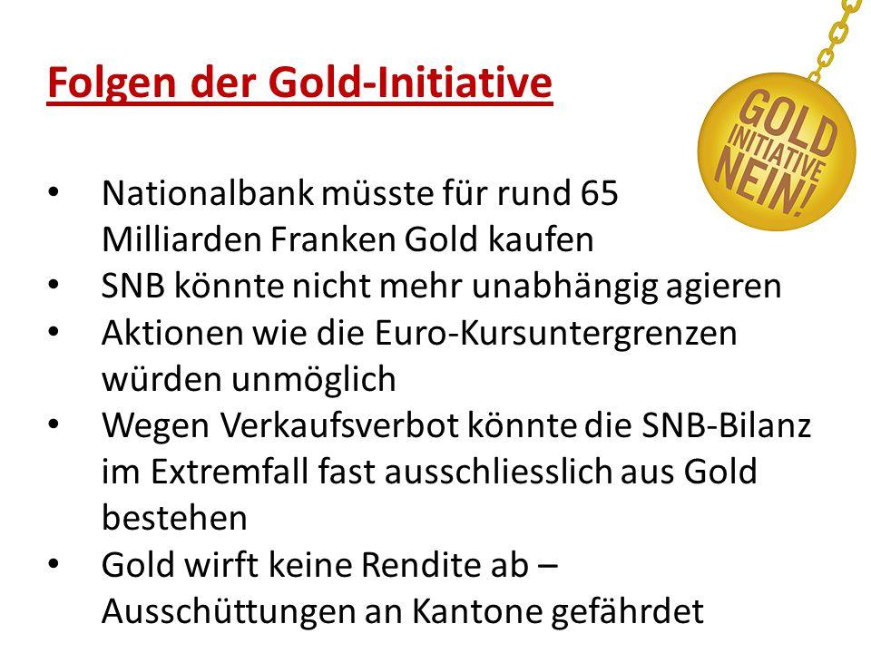 Folgen der Gold-Initiative Nationalbank müsste für rund 65 Milliarden Franken Gold kaufen SNB könnte nicht mehr unabhängig agieren Aktionen wie die Euro-Kursuntergrenzen würden unmöglich Wegen Verkaufsverbot könnte die SNB-Bilanz im Extremfall fast ausschliesslich aus Gold bestehen Gold wirft keine Rendite ab – Ausschüttungen an Kantone gefährdet