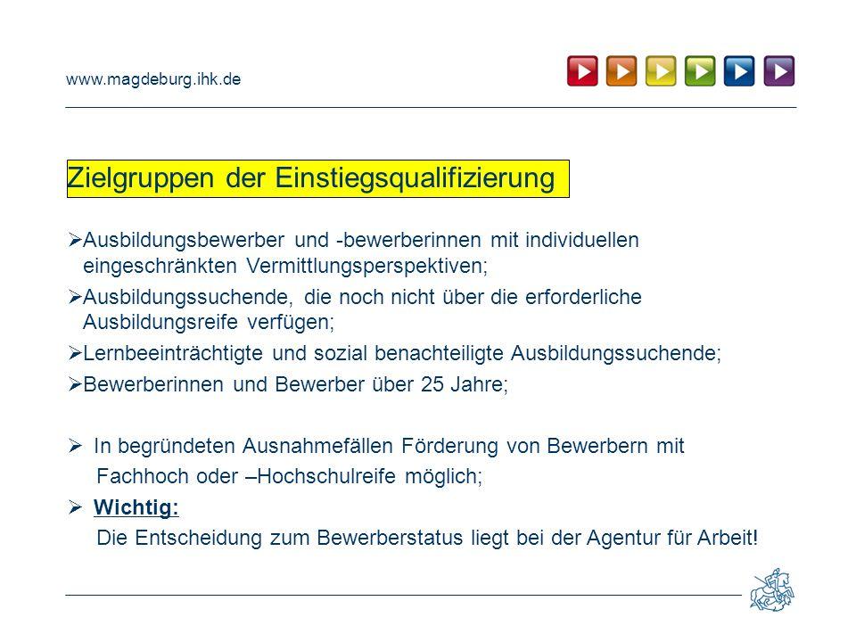 www.magdeburg.ihk.de Zielgruppen der Einstiegsqualifizierung  Ausbildungsbewerber und -bewerberinnen mit individuellen eingeschränkten Vermittlungspe