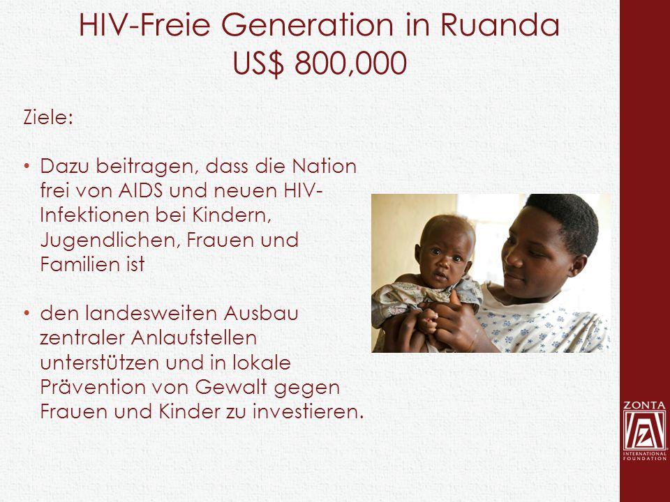 HIV-Freie Generation in Ruanda US$ 800,000 Ziele: Dazu beitragen, dass die Nation frei von AIDS und neuen HIV- Infektionen bei Kindern, Jugendlichen,