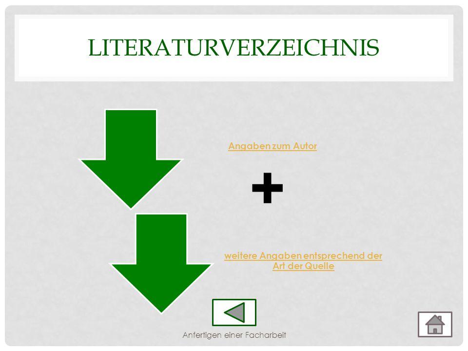 LITERATURVERZEICHNIS Angaben zum Autor + weitere Angaben entsprechend der Art der Quelle Anfertigen einer Facharbeit