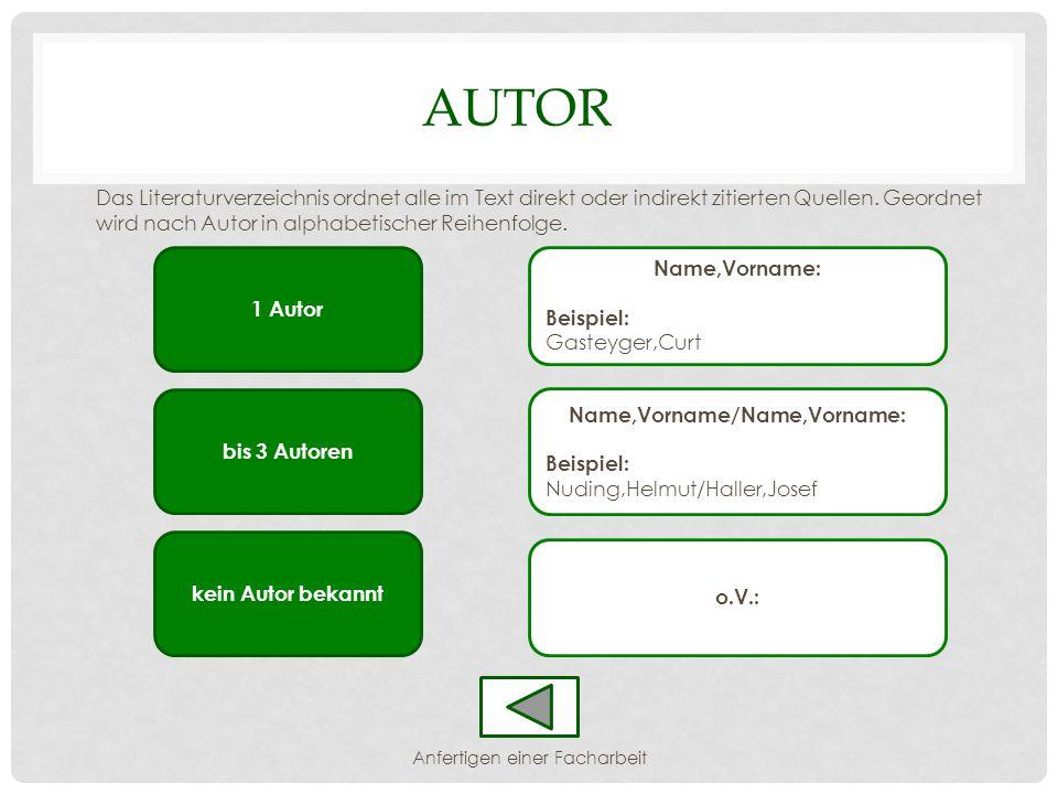 AUTOR Das Literaturverzeichnis ordnet alle im Text direkt oder indirekt zitierten Quellen. Geordnet wird nach Autor in alphabetischer Reihenfolge. Anf