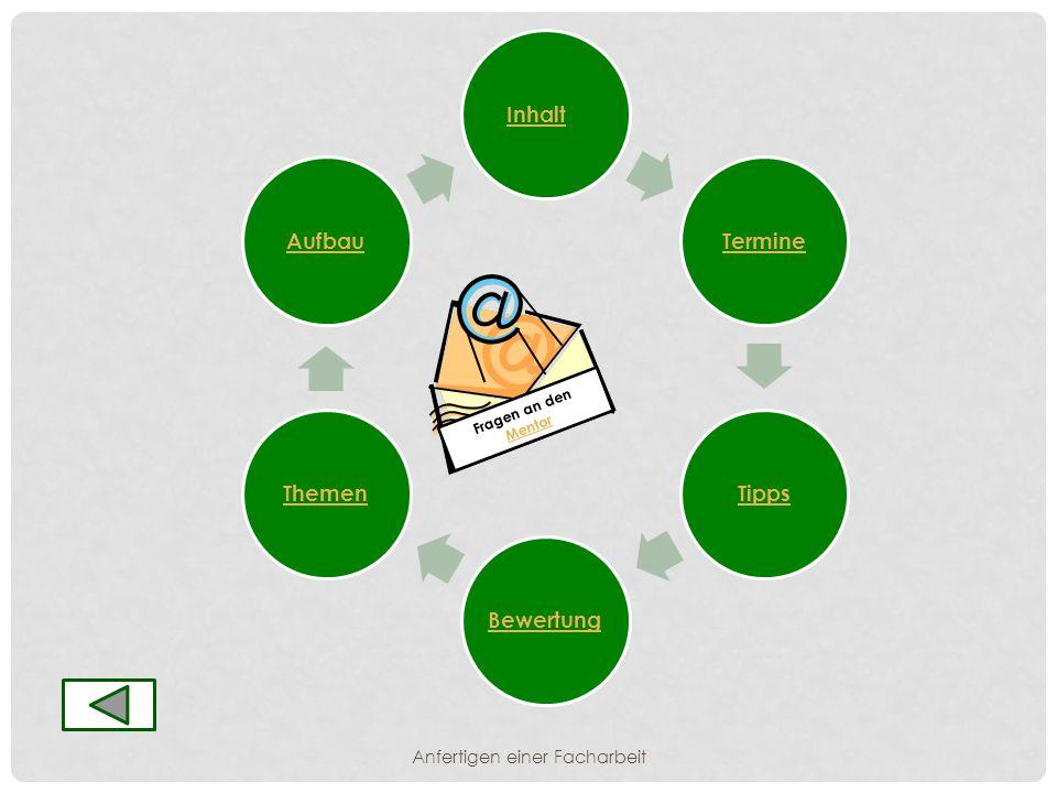 Anfertigen einer Facharbeit InhaltTermineTippsBewertungThemenAufbau Fragen an den Mentor Mentor