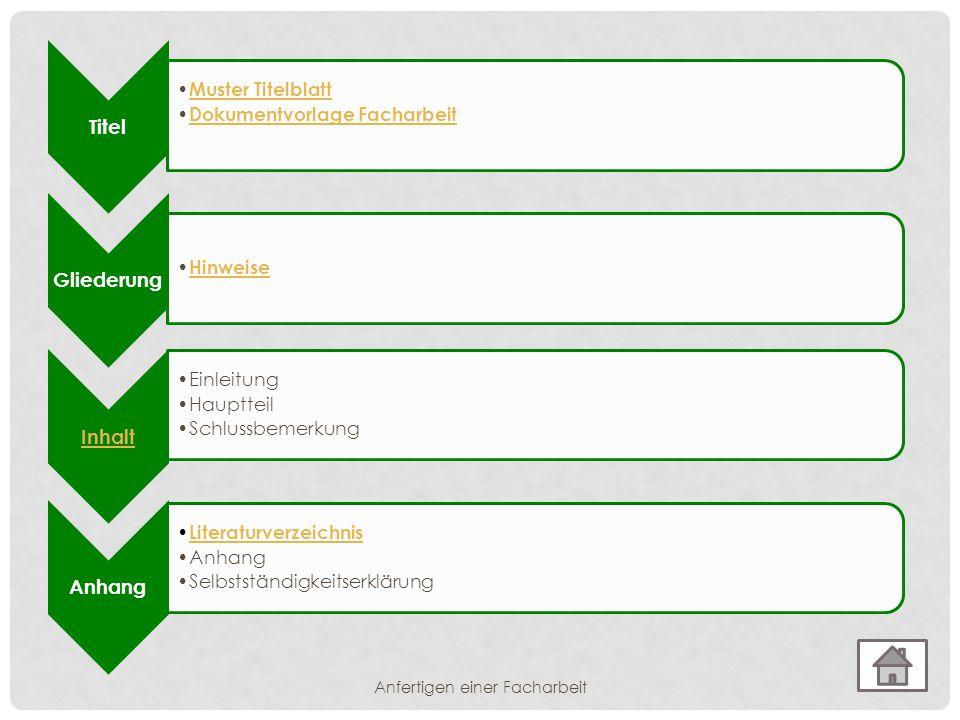 Titel Muster Titelblatt Dokumentvorlage Facharbeit Gliederung Hinweise Inhalt Einleitung Hauptteil Schlussbemerkung Anhang Literaturverzeichnis Anhang