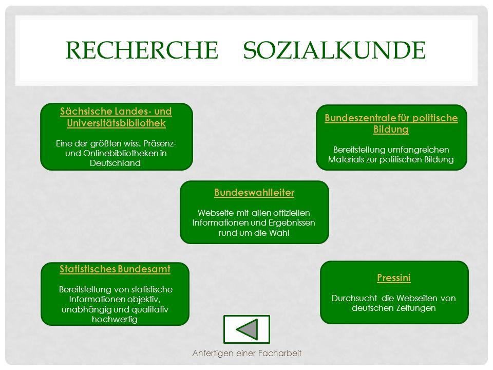 RECHERCHE SOZIALKUNDE Anfertigen einer Facharbeit Sächsische Landes- und Universitätsbibliothek Eine der größten wiss. Präsenz- und Onlinebibliotheken