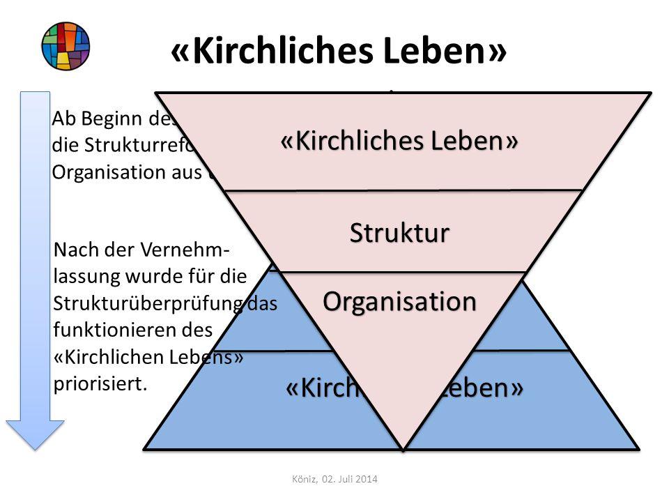 «Kirchliches Leben» Organisation Struktur Köniz, 02. Juli 2014 Ab Beginn des Projekts wurde die Strukturreform von der Organisation aus überprüft. Org