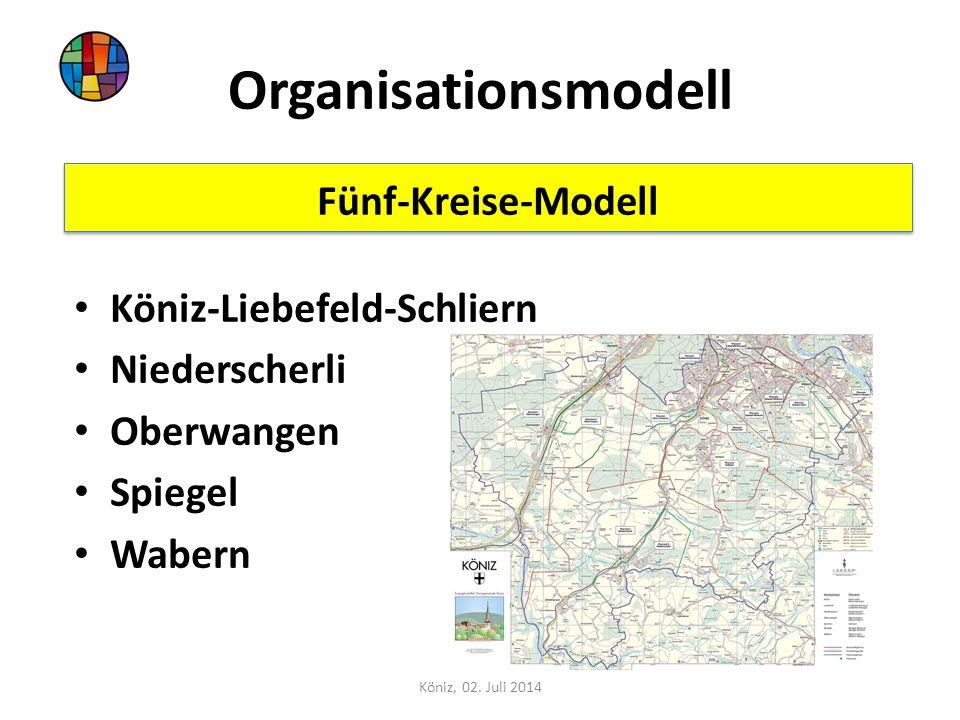 Organisationsmodell Köniz-Liebefeld-Schliern Niederscherli Oberwangen Spiegel Wabern Köniz, 02. Juli 2014
