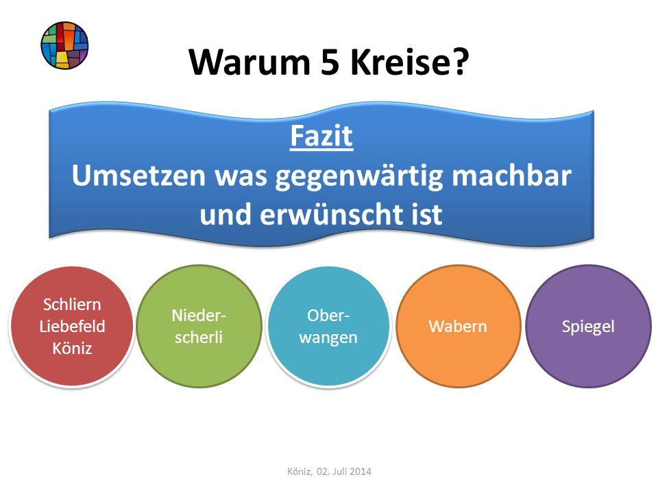 Warum 5 Kreise? Köniz, 02. Juli 2014 Nieder- scherli Schliern Liebefeld Köniz Schliern Liebefeld Köniz Ober- wangen WabernSpiegel Fazit Umsetzen was g
