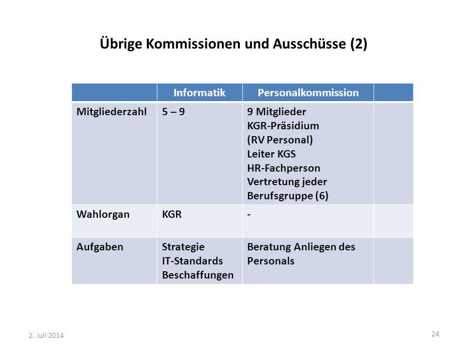 Übrige Kommissionen und Ausschüsse (2) InformatikPersonalkommission Mitgliederzahl5 – 99 Mitglieder KGR-Präsidium (RV Personal) Leiter KGS HR-Fachpers